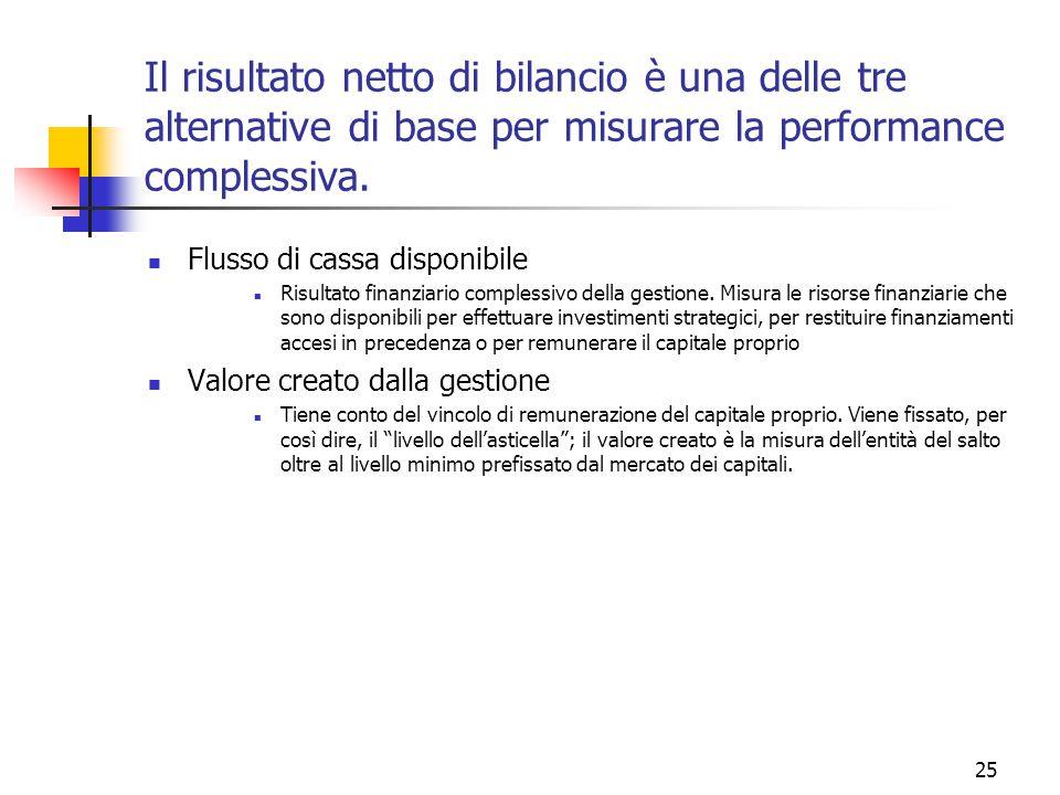 25 Il risultato netto di bilancio è una delle tre alternative di base per misurare la performance complessiva.