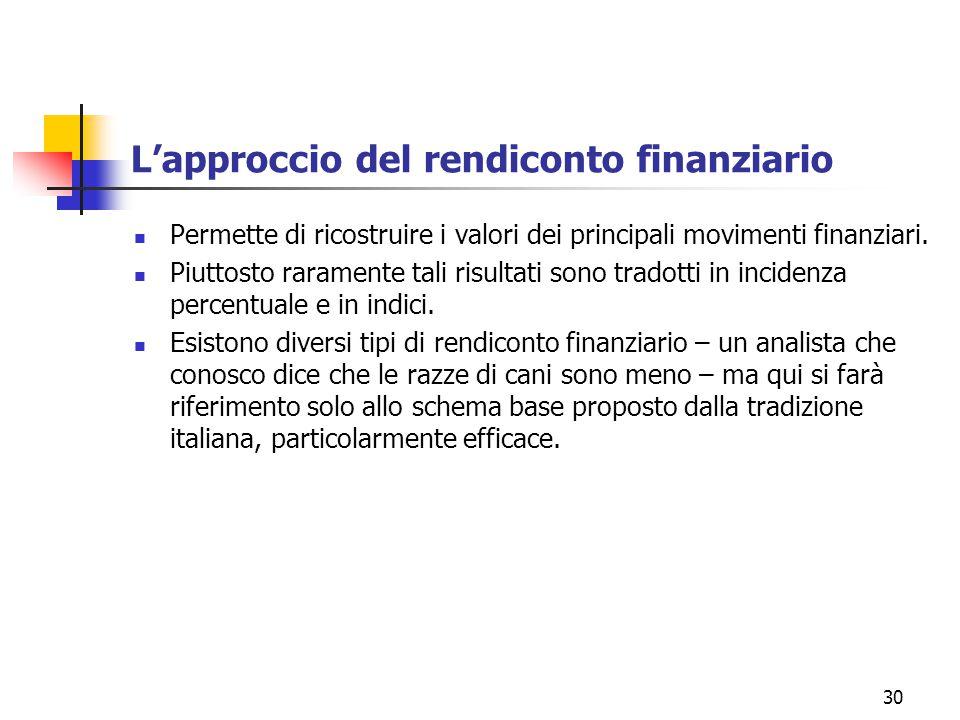 30 L'approccio del rendiconto finanziario Permette di ricostruire i valori dei principali movimenti finanziari.