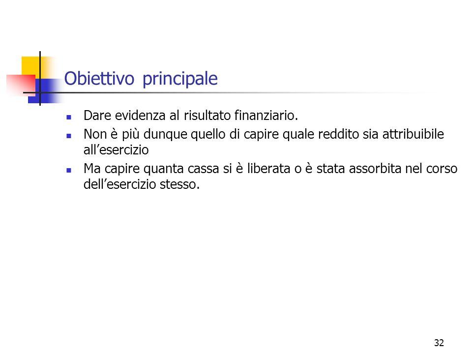 32 Obiettivo principale Dare evidenza al risultato finanziario.