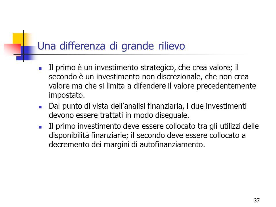37 Una differenza di grande rilievo Il primo è un investimento strategico, che crea valore; il secondo è un investimento non discrezionale, che non crea valore ma che si limita a difendere il valore precedentemente impostato.