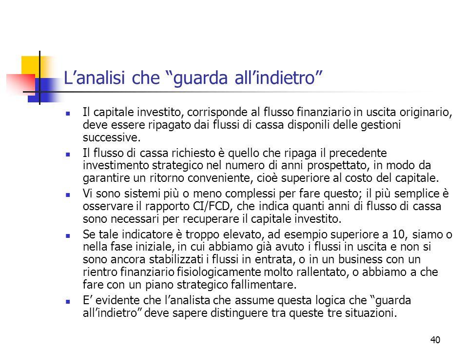 40 L'analisi che guarda all'indietro Il capitale investito, corrisponde al flusso finanziario in uscita originario, deve essere ripagato dai flussi di cassa disponili delle gestioni successive.