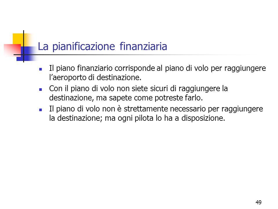 49 La pianificazione finanziaria Il piano finanziario corrisponde al piano di volo per raggiungere l'aeroporto di destinazione.