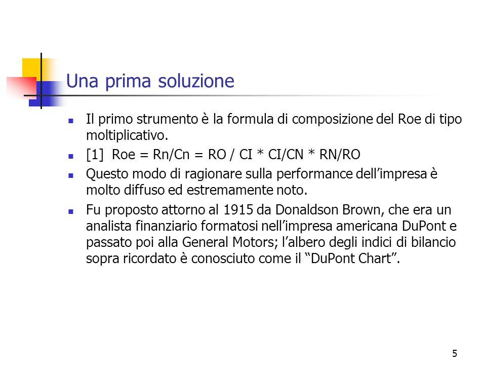 5 Una prima soluzione Il primo strumento è la formula di composizione del Roe di tipo moltiplicativo.