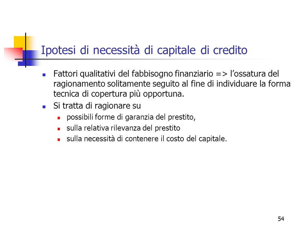 54 Ipotesi di necessità di capitale di credito Fattori qualitativi del fabbisogno finanziario => l'ossatura del ragionamento solitamente seguito al fine di individuare la forma tecnica di copertura più opportuna.