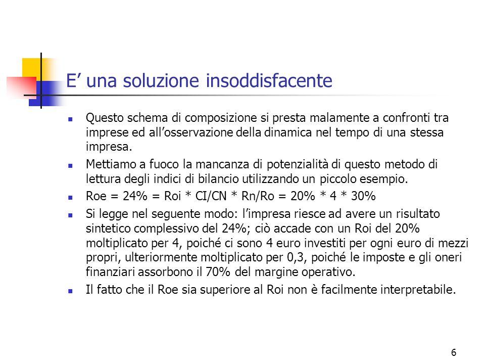 27 Obiettivi meno convincenti Meno convincenti sono altri elementi di analisi tradizionalmente proposti mediante indici di bilancio.