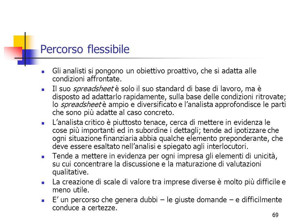 69 Percorso flessibile Gli analisti si pongono un obiettivo proattivo, che si adatta alle condizioni affrontate.