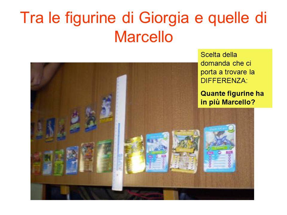 Tra le figurine di Giorgia e quelle di Marcello Scelta della domanda che ci porta a trovare la DIFFERENZA: Quante figurine ha in più Marcello?