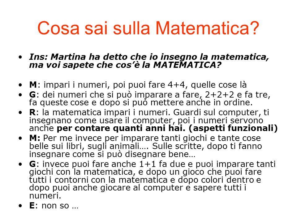 Cosa sai sulla Matematica? Ins: Martina ha detto che io insegno la matematica, ma voi sapete che cos'è la MATEMATICA? M: impari i numeri, poi puoi far