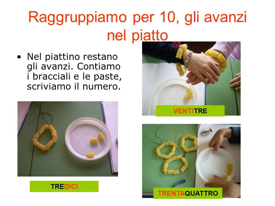 Raggruppiamo per 10, gli avanzi nel piatto Nel piattino restano gli avanzi. Contiamo i bracciali e le paste, scriviamo il numero. TREDICI VENTITRE TRE