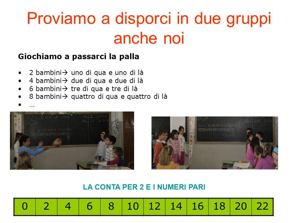 Proviamo a disporci in due gruppi anche noi Giochiamo a passarci la palla 2 bambini  uno di qua e uno di là 4 bambini  due di qua e due di là 6 bamb