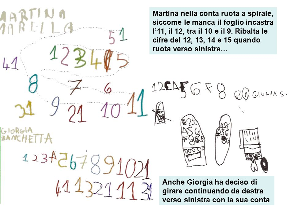 Martina nella conta ruota a spirale, siccome le manca il foglio incastra l'11, il 12, tra il 10 e il 9. Ribalta le cifre del 12, 13, 14 e 15 quando ru