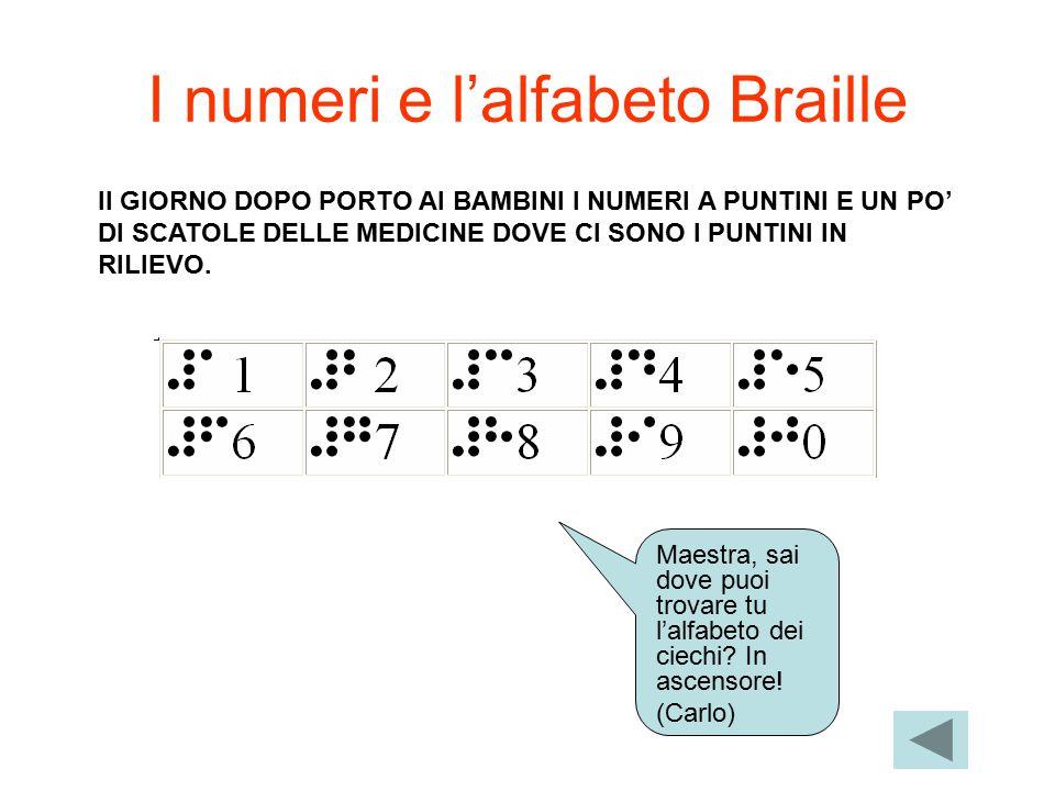 I numeri e l'alfabeto Braille Maestra, sai dove puoi trovare tu l'alfabeto dei ciechi? In ascensore! (Carlo) Il GIORNO DOPO PORTO AI BAMBINI I NUMERI