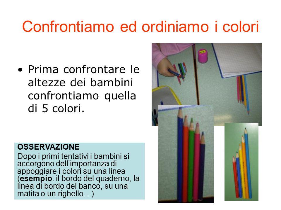 Confrontiamo ed ordiniamo i colori Prima confrontare le altezze dei bambini confrontiamo quella di 5 colori. OSSERVAZIONE Dopo i primi tentativi i bam