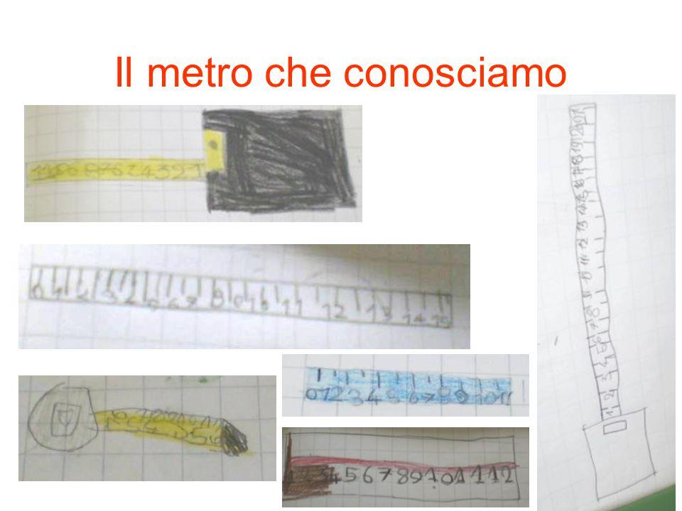 Il metro che conosciamo