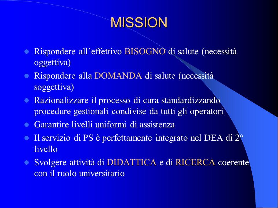 MISSION Rispondere all'effettivo BISOGNO di salute (necessità oggettiva) Rispondere alla DOMANDA di salute (necessità soggettiva) Razionalizzare il pr