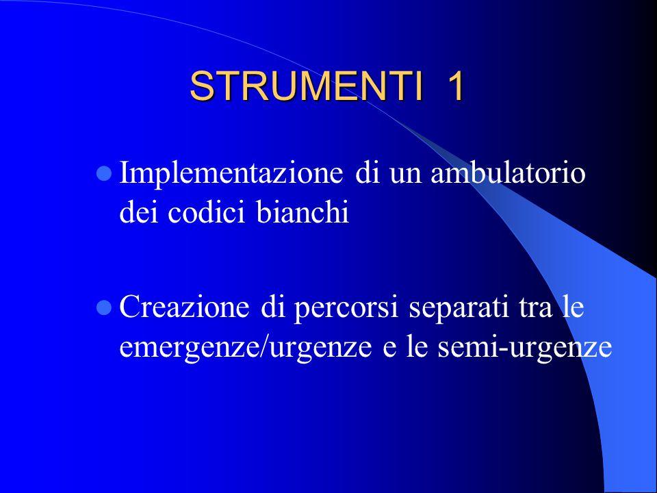 STRUMENTI 1 Implementazione di un ambulatorio dei codici bianchi Creazione di percorsi separati tra le emergenze/urgenze e le semi-urgenze