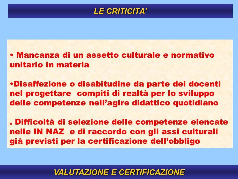 14 Mancanza di un assetto culturale e normativo unitario in materia Disaffezione o disabitudine da parte dei docenti nel progettare compiti di realtà