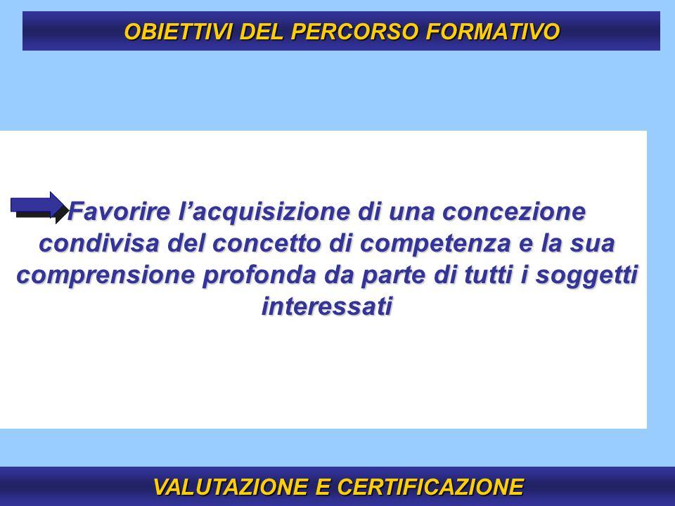 2 Favorire l'acquisizione di una concezione condivisa del concetto di competenza e la sua comprensione profonda da parte di tutti i soggetti interessa