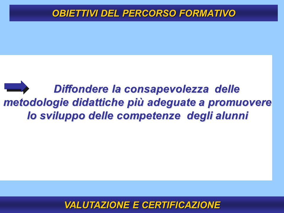 3 Diffondere la consapevolezza delle metodologie didattiche più adeguate a promuovere lo sviluppo delle competenze degli alunni Diffondere la consapev