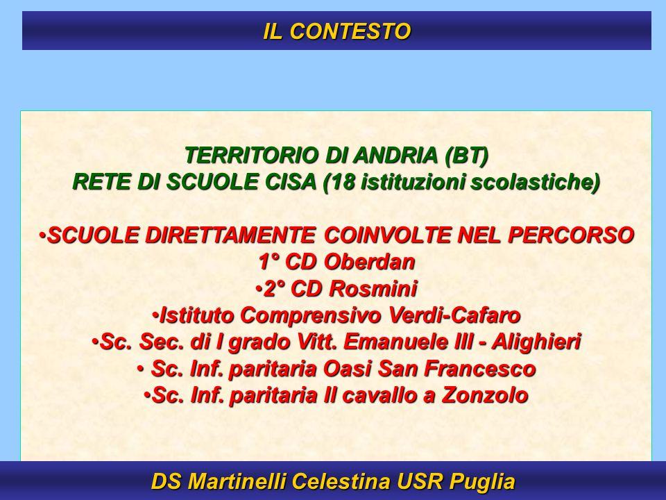 9 GLT BAT: GRUPPO DI LAVORO TERRITORIALE ISTITUITO CON DDR USR PUGLIA COSTITUITO DA n.
