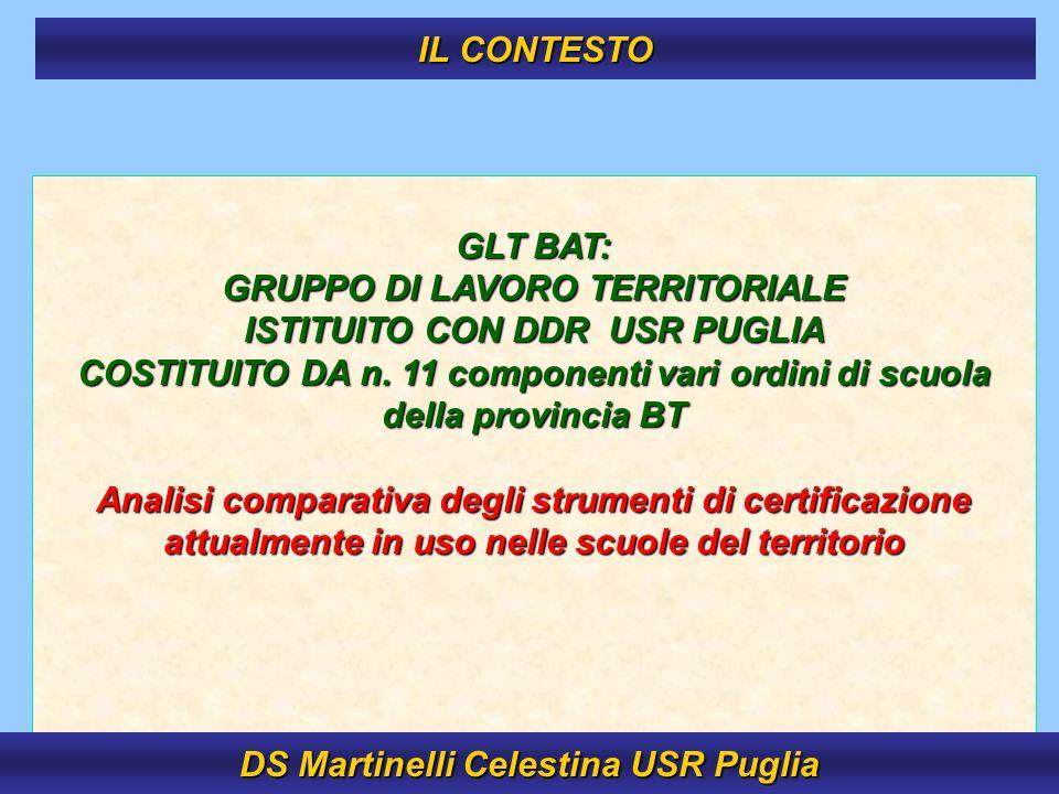 10 CLASSI COINVOLTE NELL'ESPERIENZA : 40 ORDINI DI SCUOLA COINVOLTI : INFANZIA, PRIMARIA, SECONDARIA DI I GRADO ANNI SCOLASTICI DI RIFERIMENTOANNI SCOLASTICI DI RIFERIMENTO 2013/142013/14 2014/152014/15 2015/162015/16 IL CONTESTO VALUTAZIONE E CERTIFICAZIONE