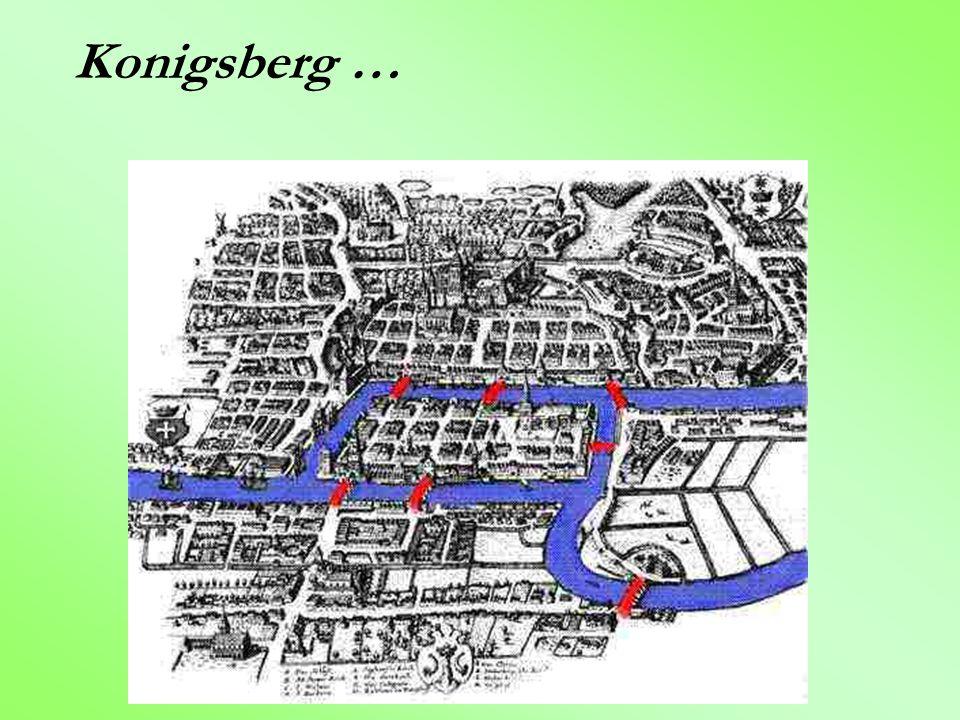 Il problema dei 7 ponti di Konigsberg Partendo da una delle quattro zone della città, esiste un percorso che permetta di ritornarvi attraversando i sette ponti una e una sola volta?