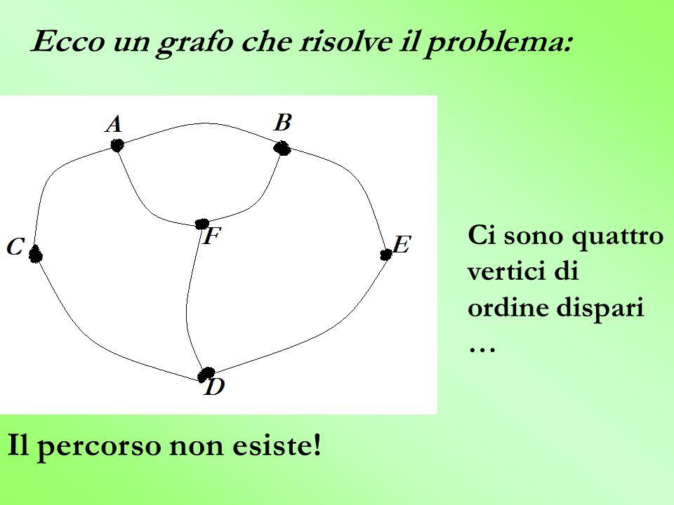 Avvio alla geometria premetrica attività topologiche attività che non richiedono l'uso di vere e proprie metriche