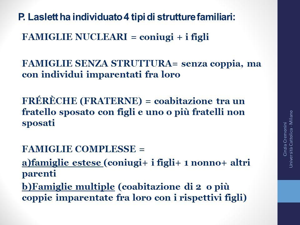 P. Laslett ha individuato 4 tipi di strutture familiari: FAMIGLIE NUCLEARI = coniugi + i figli FAMIGLIE SENZA STRUTTURA= senza coppia, ma con individu