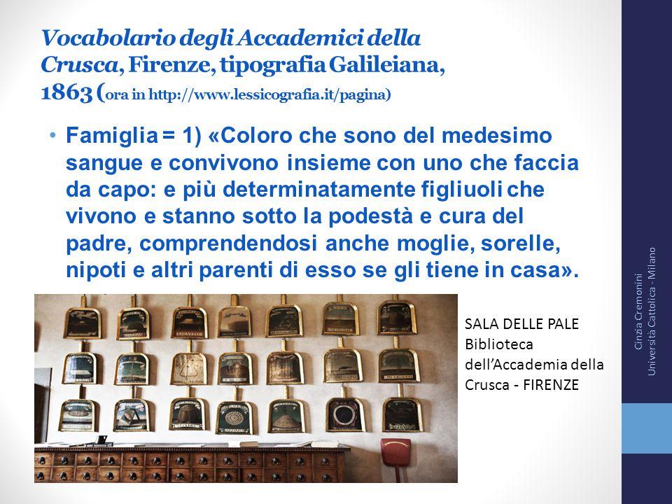 Vocabolario degli Accademici della Crusca, Firenze, tipografia Galileiana, 1863 ( ora in http://www.lessicografia.it/pagina) Famiglia = 1) «Coloro che