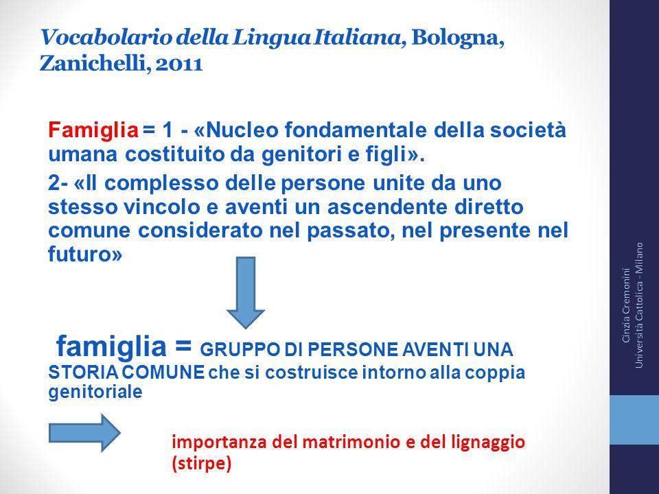 Vocabolario della Lingua Italiana, Bologna, Zanichelli, 2011 Famiglia = 1 - «Nucleo fondamentale della società umana costituito da genitori e figli».