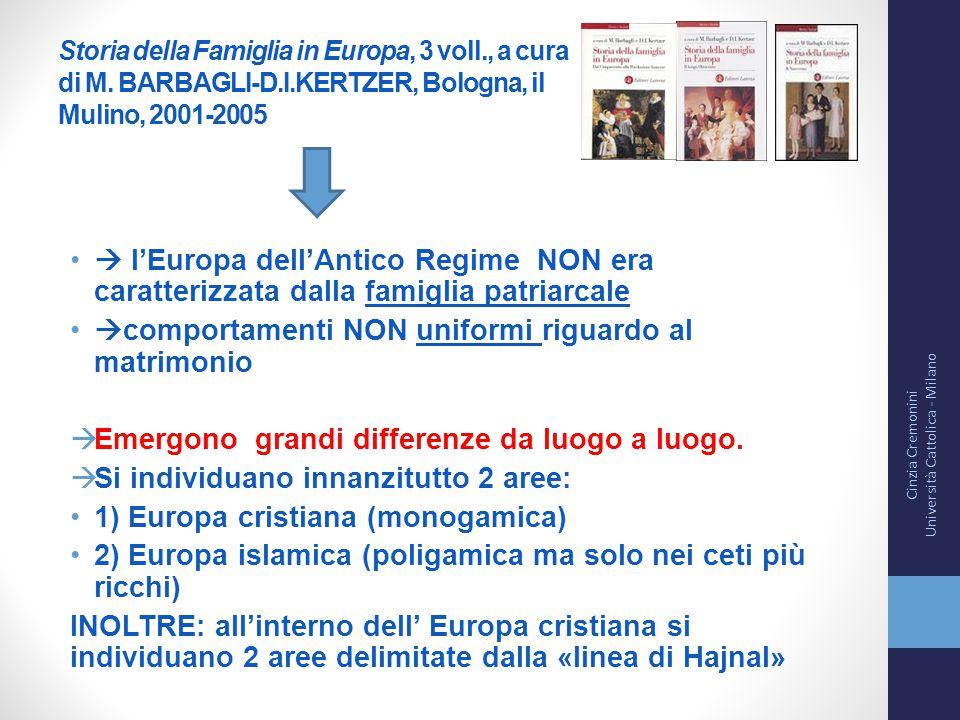 Storia della Famiglia in Europa, 3 voll., a cura di M. BARBAGLI-D.I.KERTZER, Bologna, il Mulino, 2001-2005  l'Europa dell'Antico Regime NON era carat