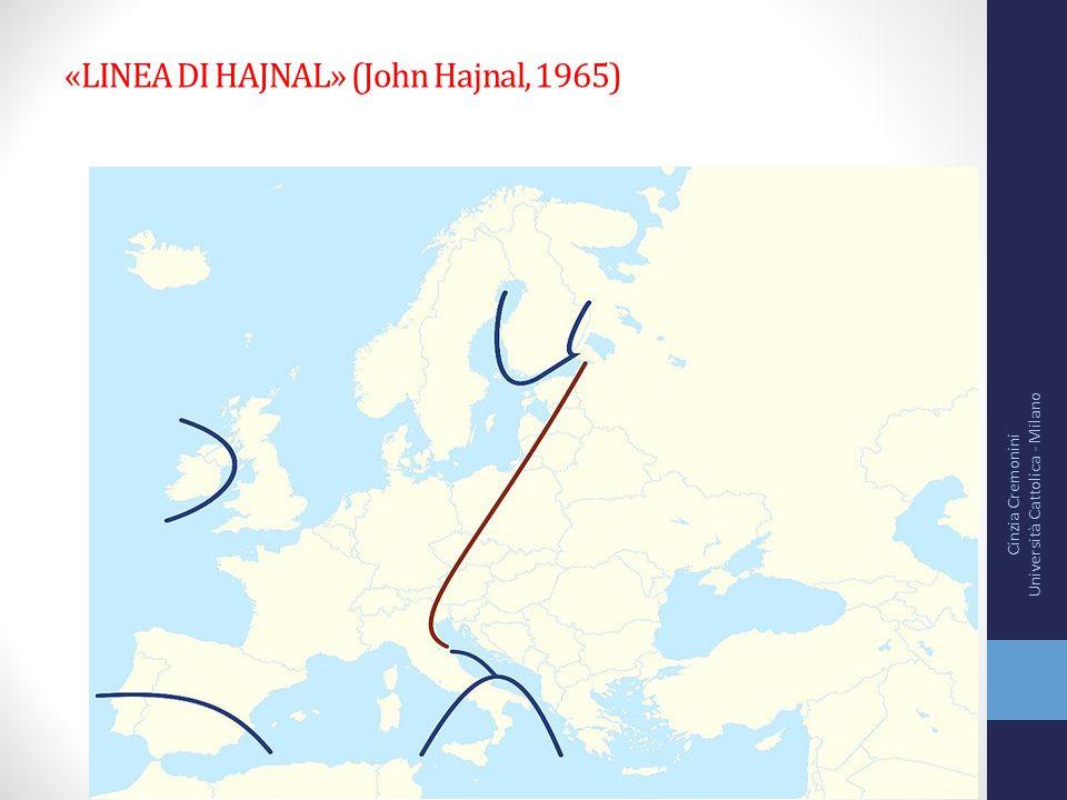 «LINEA DI HAJNAL» (John Hajnal, 1965) Cinzia Cremonini Università Cattolica - Milano