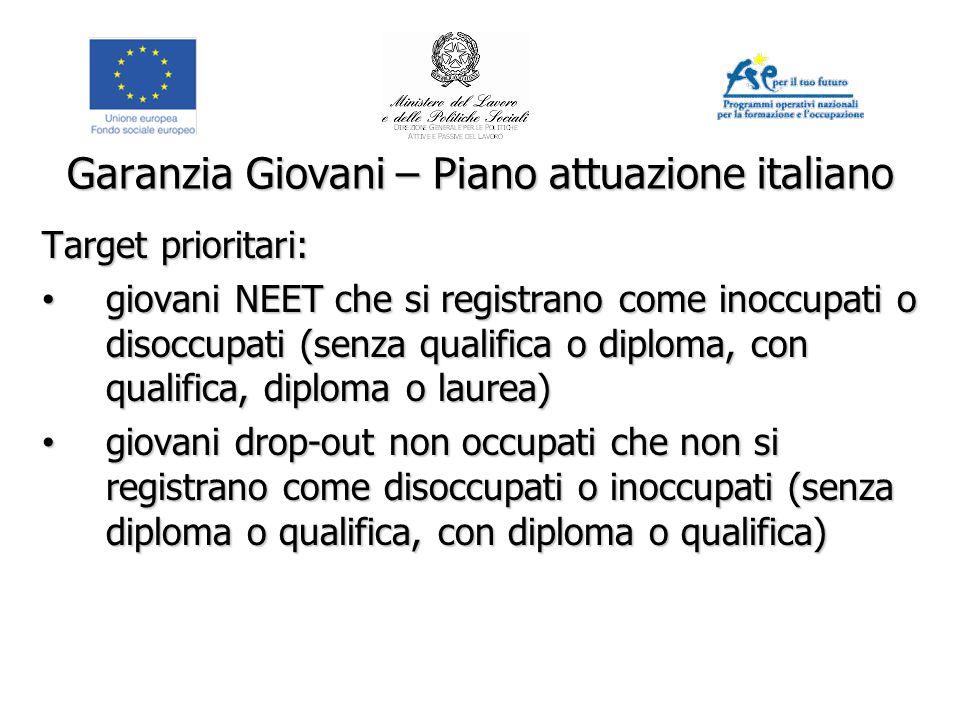 Garanzia Giovani – Piano attuazione italiano Target prioritari: giovani NEET che si registrano come inoccupati o disoccupati (senza qualifica o diplom