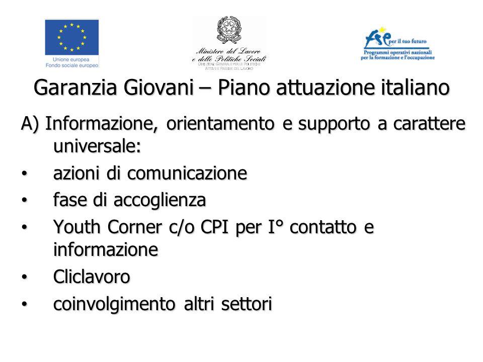 Garanzia Giovani – Piano attuazione italiano A) Informazione, orientamento e supporto a carattere universale: azioni di comunicazione azioni di comuni