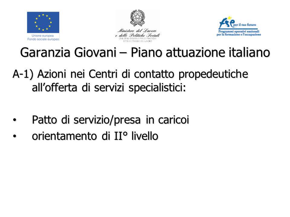 Garanzia Giovani – Piano attuazione italiano A-1) Azioni nei Centri di contatto propedeutiche all'offerta di servizi specialistici: Patto di servizio/