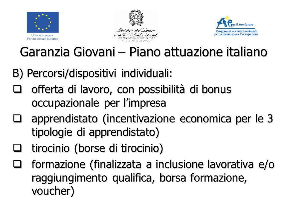 Garanzia Giovani – Piano attuazione italiano B) Percorsi/dispositivi individuali:  offerta di lavoro, con possibilità di bonus occupazionale per l'im