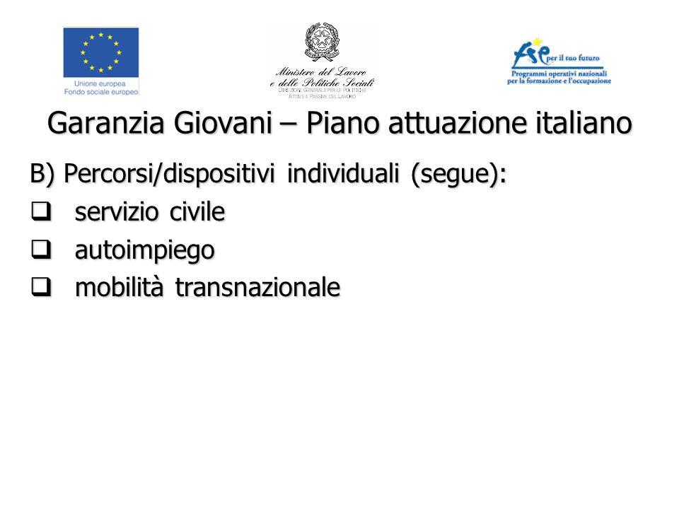 Garanzia Giovani – Piano attuazione italiano B) Percorsi/dispositivi individuali (segue):  servizio civile  autoimpiego  mobilità transnazionale