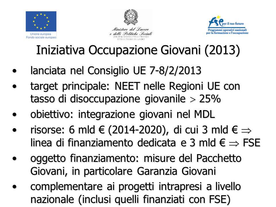 Iniziativa Occupazione Giovani (2013) lanciata nel Consiglio UE 7-8/2/2013lanciata nel Consiglio UE 7-8/2/2013 target principale: NEET nelle Regioni U