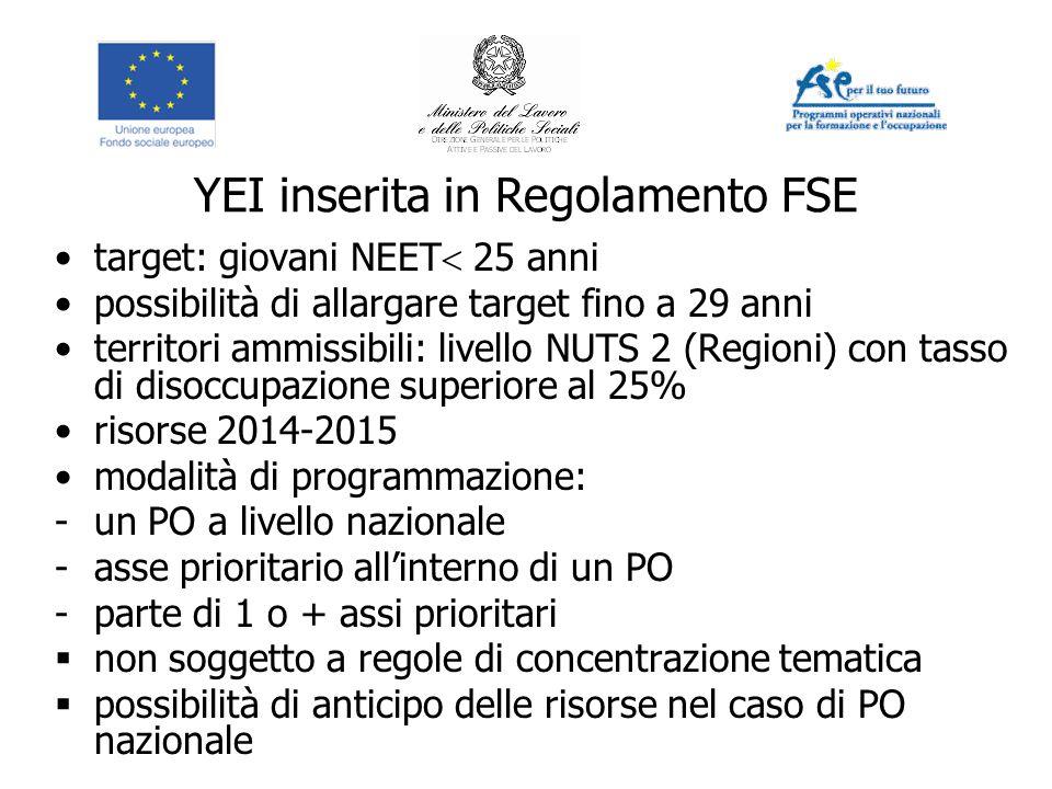 target: giovani NEET  25 anni possibilità di allargare target fino a 29 anni territori ammissibili: livello NUTS 2 (Regioni) con tasso di disoccupazi