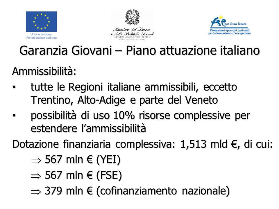 Garanzia Giovani – Piano attuazione italiano Ammissibilità: tutte le Regioni italiane ammissibili, eccetto Trentino, Alto-Adige e parte del Veneto tut