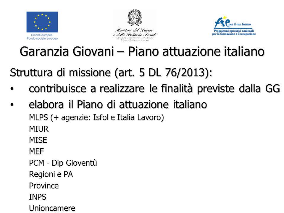 Garanzia Giovani – Piano attuazione italiano Struttura di missione (art. 5 DL 76/2013): contribuisce a realizzare le finalità previste dalla GG contri