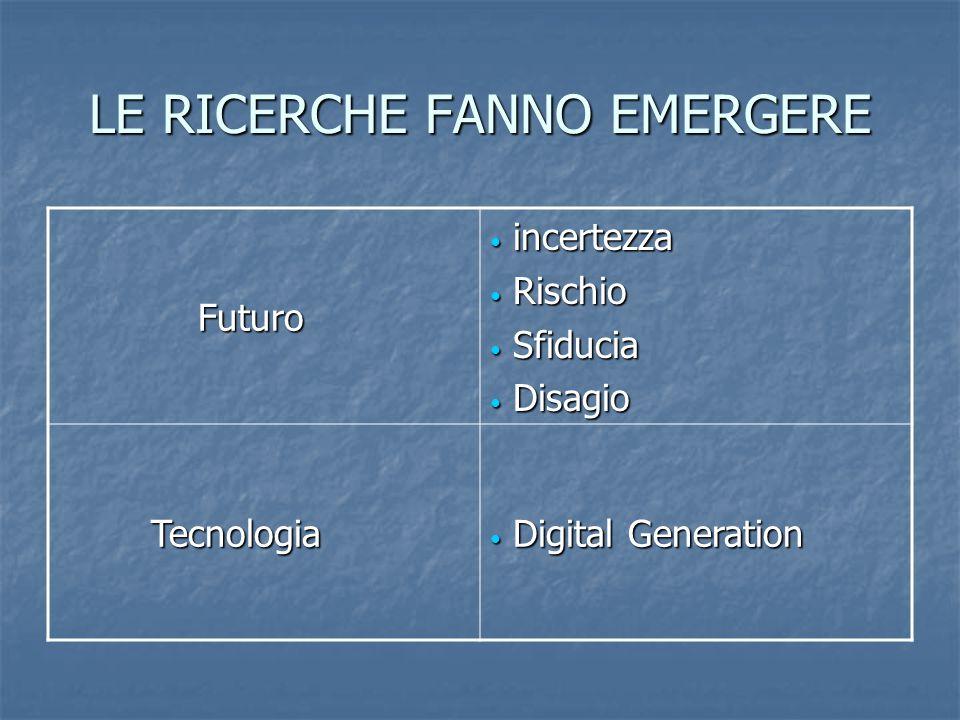 LE RICERCHE FANNO EMERGERE Futuro Futuro incertezza incertezza Rischio Rischio Sfiducia Sfiducia Disagio Disagio Tecnologia Tecnologia Digital Generation Digital Generation