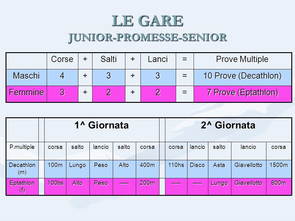 LE GARE JUNIOR-PROMESSE-SENIOR 7 Prove (Eptathlon) =2+2+3Femmine 10 Prove (Decathlon) =3+3+4Maschi Prove Multiple =Lanci+Salti+Corse 800m 1500m corsa