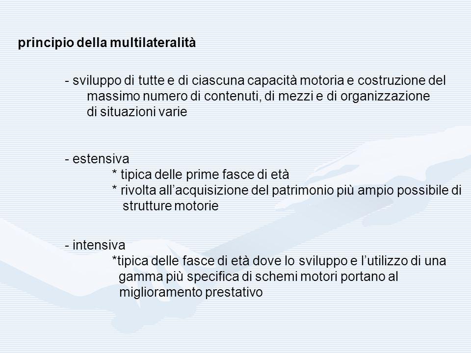 principio della multilateralità - sviluppo di tutte e di ciascuna capacità motoria e costruzione del massimo numero di contenuti, di mezzi e di organi