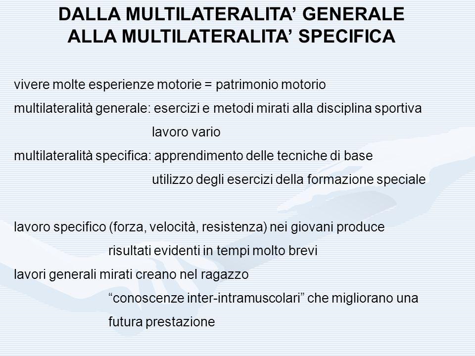 DALLA MULTILATERALITA' GENERALE ALLA MULTILATERALITA' SPECIFICA vivere molte esperienze motorie = patrimonio motorio multilateralità generale: eserciz