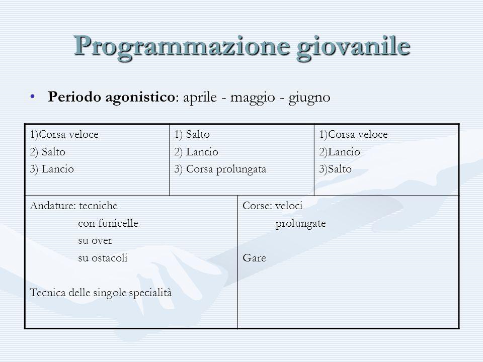 Programmazione giovanile Periodo agonistico: aprile - maggio - giugnoPeriodo agonistico: aprile - maggio - giugno 1)Corsa veloce 2) Salto 3) Lancio 1)