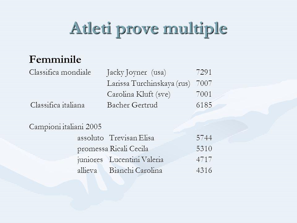 Atleti prove multiple Femminile Classifica mondialeJacky Joyner (usa)7291 Larissa Turchinskaya (rus)7007 Larissa Turchinskaya (rus)7007 Carolina Kluft