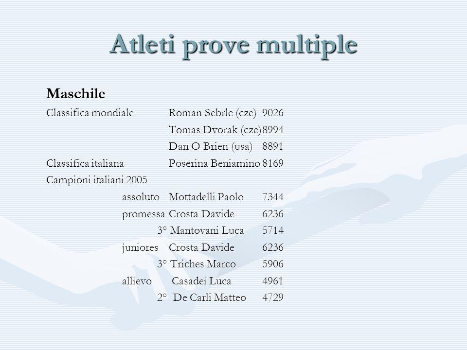 LE GARE ESORDIENTI M/F 3 Prove (Triathlon) =1+1+1Femmine =1+1+1Maschi Prove Multiple Giovanili =Lanci+Salti+Corse ORGANIZZAZIONE A LIVELLO PROVINCIALE PROVINCIA DI VICENZA 2005: TRIATHLON A : 60 hs – VORTEX - 600 m TRIATHLON B : 60 m – LUNGO – PESO 1Kg