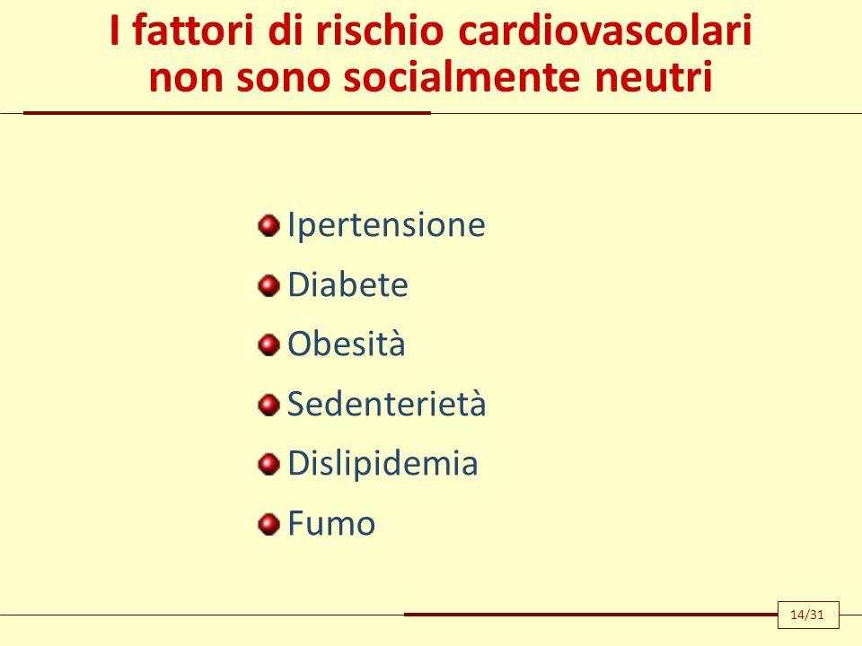 I fattori di rischio cardiovascolari non sono socialmente neutri Ipertensione Diabete Obesità Sedenterietà Dislipidemia Fumo 14/31