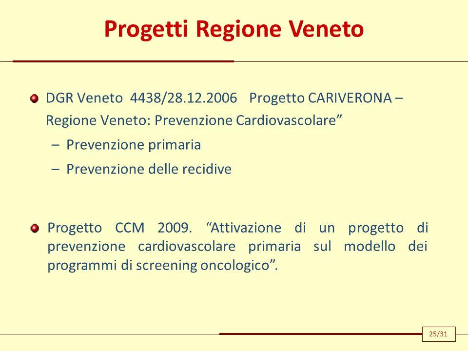 """DGR Veneto 4438/28.12.2006 Progetto CARIVERONA – Regione Veneto: Prevenzione Cardiovascolare"""" –Prevenzione primaria –Prevenzione delle recidive Proget"""